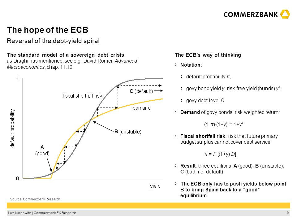9Lutz Karpowitz | Commerzbank FX Research The hope of the ECB The standard model of a sovereign debt crisis as Draghi has mentioned, see e.g. David Ro