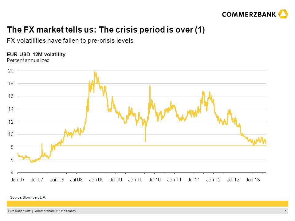 2Lutz Karpowitz   Commerzbank FX Research The FX market tells us: The crisis period is over (2) Vol curve steepness vs.