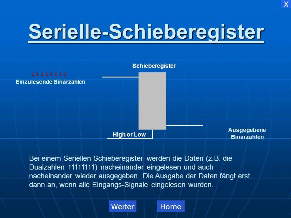 X 11111111 1 1 1 1 1 1 1 1 Schieberegister High or Low Einzulesende Binärzahlen Ausgegebene Binärzahlen Bei diesem Schieberegister werden die Daten Seriell eingelesen und Parallel wieder ausgegeben.