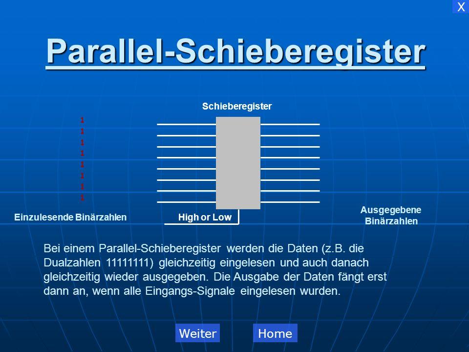 X 1 1 1 1 1 1 1 1 11111111 Schieberegister High or Low Einzulesende BinärzahlenAusgegebene Binärzahlen Bei diesem Schieberegister werden die Daten Parallel eingelesen und Seriell wieder ausgegeben (z.B.