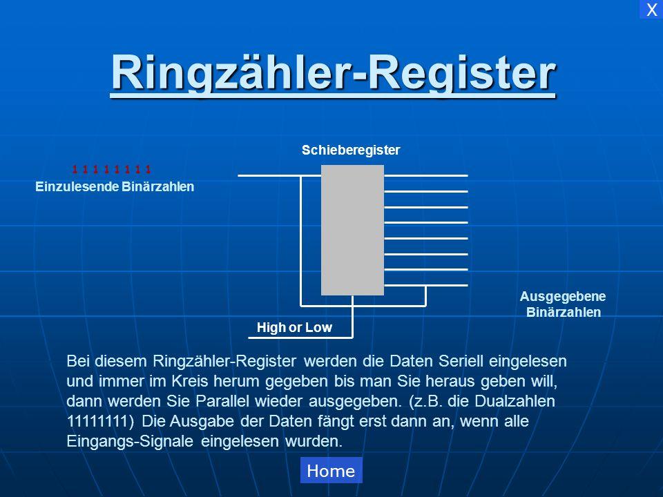 X 1 Ringzähler-Register 11111111 1 1 1 1 1 1 1 1 Schieberegister High or Low Ausgegebene Binärzahlen Einzulesende Binärzahlen Bei diesem Ringzähler-Re
