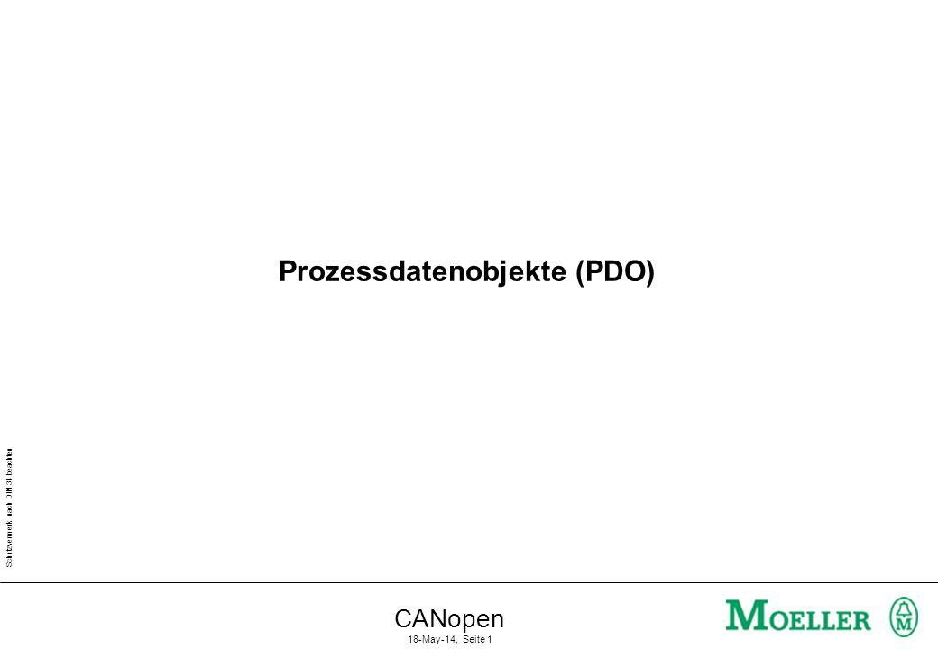 Schutzvermerk nach DIN 34 beachten CANopen 18-May-14, Seite 12 Jede COB-ID darf nur einmal vorkommen.