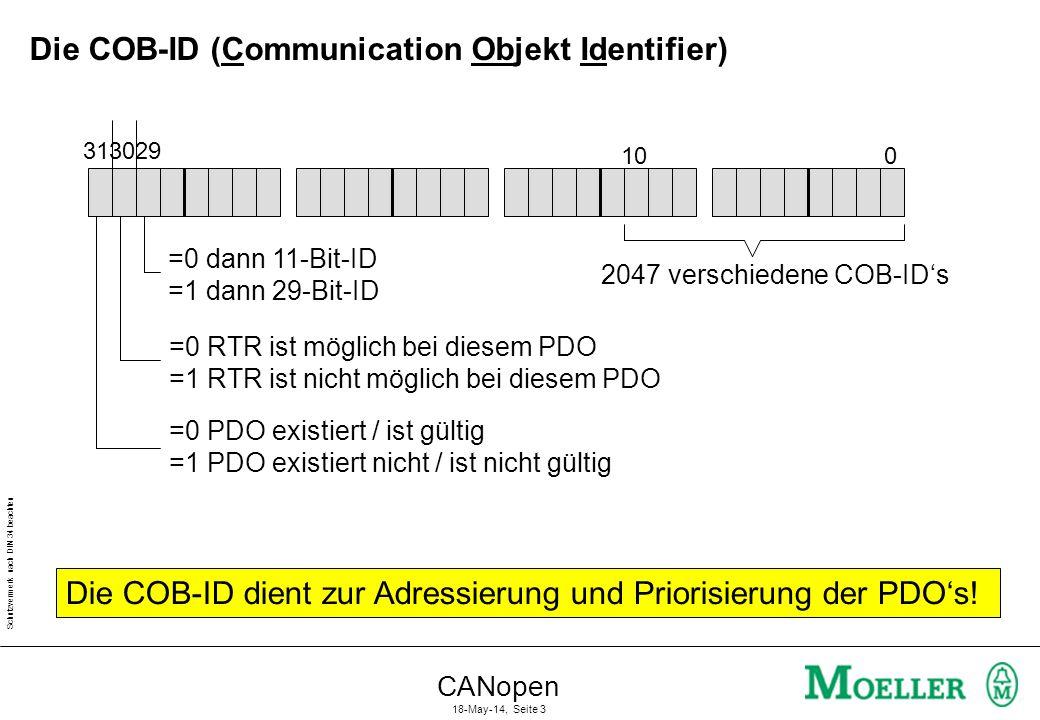 Schutzvermerk nach DIN 34 beachten CANopen 18-May-14, Seite 4 Default-PDOs eines CANopen-Gerätes nach CiA DS-401 CAN TPDO4TPDO3TPDO2TPDO1RPDO4RPDO3RPDO2RPDO1 Digitale Bit: 0-63 Analoge Kanäle: 0-34-7 8-11 Hardware-InputHardware-Output Digitale Bit: 0-63 Analoge Kanäle: 0-34-7 8-11 0-10 0/ 4-20 mA