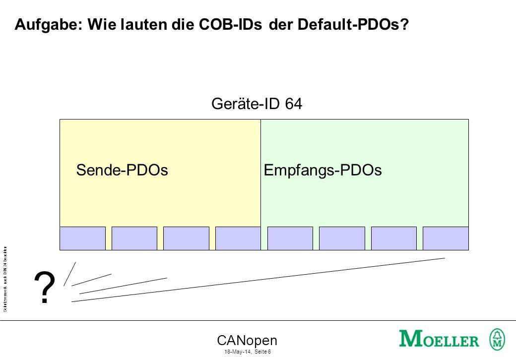 Schutzvermerk nach DIN 34 beachten CANopen 18-May-14, Seite 6 Aufgabe: Wie lauten die COB-IDs der Default-PDOs? Sende-PDOsEmpfangs-PDOs Geräte-ID 64 ?
