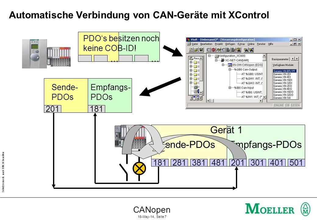 Schutzvermerk nach DIN 34 beachten CANopen 18-May-14, Seite 7 Automatische Verbindung von CAN-Geräte mit XControl 181 Sende- PDOs Empfangs- PDOs 201..