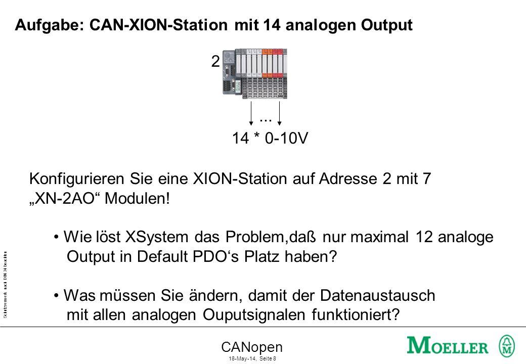 Schutzvermerk nach DIN 34 beachten CANopen 18-May-14, Seite 8 Aufgabe: CAN-XION-Station mit 14 analogen Output Konfigurieren Sie eine XION-Station auf