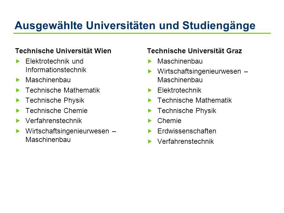 Ausgewählte Universitäten und Studiengänge Technische Universität Wien Elektrotechnik und Informationstechnik Maschinenbau Technische Mathematik Techn