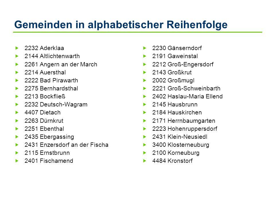 Gemeinden in alphabetischer Reihenfolge 2232 Aderklaa 2144 Altlichtenwarth 2261 Angern an der March 2214 Auersthal 2222 Bad Pirawarth 2275 Bernhardsth