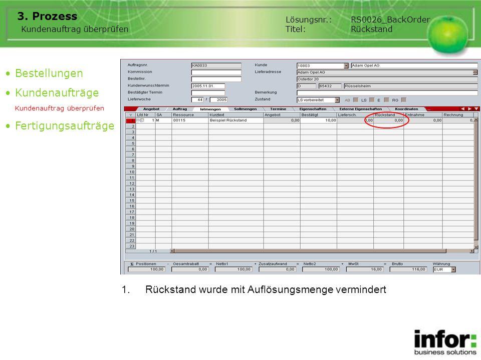 1.Rückstand wurde mit Auflösungsmenge vermindert 3. Prozess Bestellungen Kundenaufträge Kundenauftrag überprüfen Fertigungsaufträge Kundenauftrag über