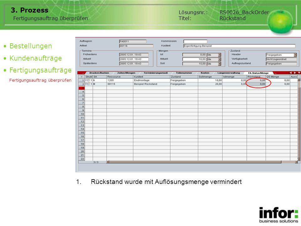 1.Rückstand wurde mit Auflösungsmenge vermindert 3. Prozess Bestellungen Kundenaufträge Fertigungsaufträge Fertigungsauftrag überprüfen Lösungsnr.:RS0
