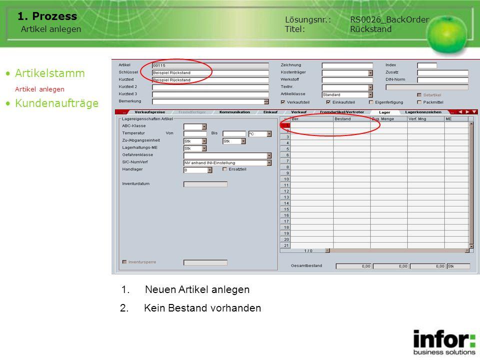 1.Neuen Artikel anlegen 1. Prozess Artikel anlegen Artikelstamm Artikel anlegen Kundenaufträge 2.Kein Bestand vorhanden Lösungsnr.:RS0026_BackOrder Ti