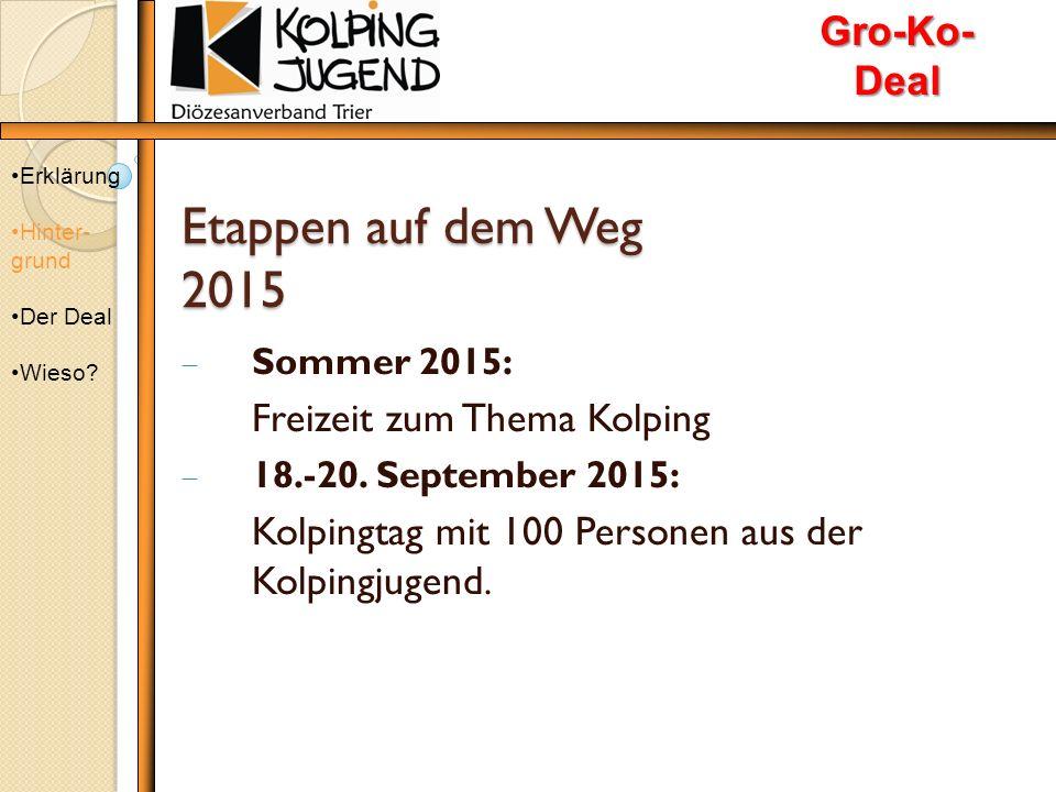 Etappen auf dem Weg 2015 Sommer 2015: Freizeit zum Thema Kolping 18.-20.