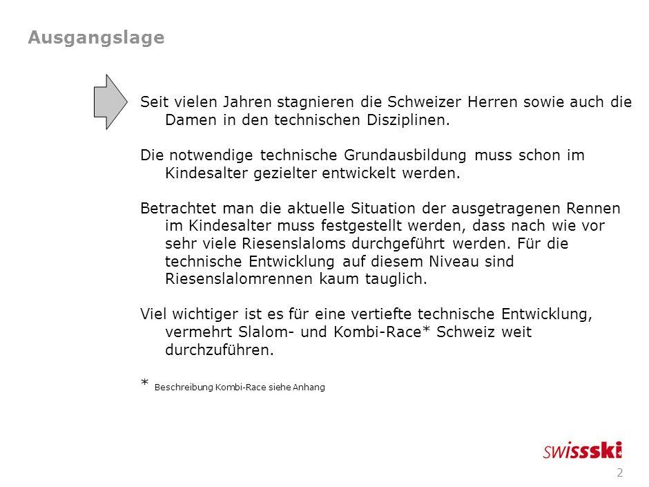 2 Ausgangslage Seit vielen Jahren stagnieren die Schweizer Herren sowie auch die Damen in den technischen Disziplinen.