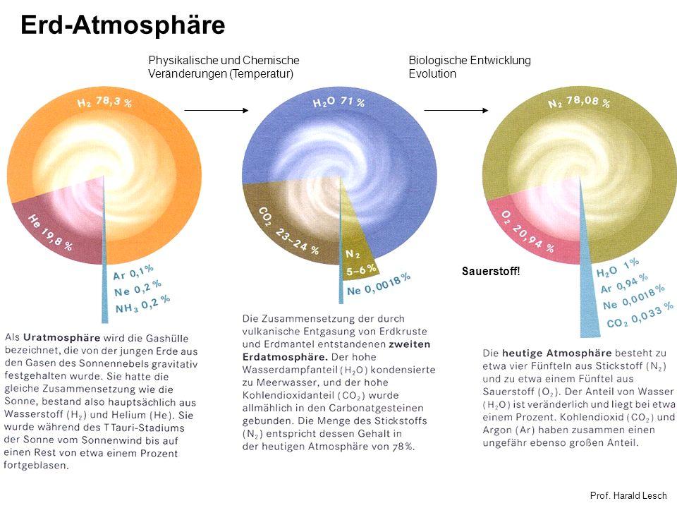 Erd-Atmosphäre Prof. Harald Lesch Physikalische und Chemische Veränderungen (Temperatur) Biologische Entwicklung Evolution Sauerstoff!