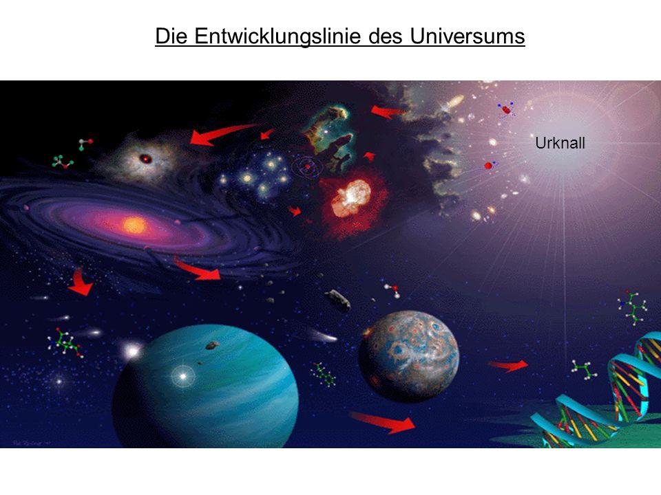 Die Entwicklungslinie des Universums Urknall