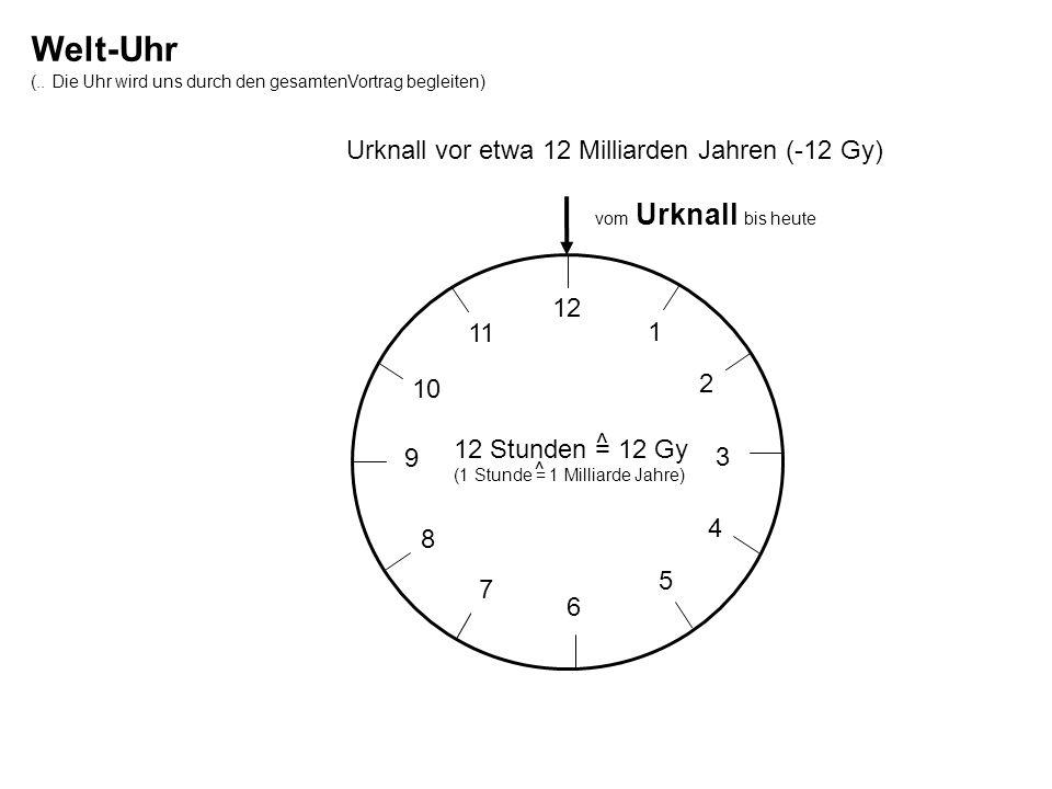 11 10 9 8 7 6 5 4 3 2 1 12 vom Urknall bis heute Welt-Uhr Urknall vor etwa 12 Milliarden Jahren (-12 Gy) (.. Die Uhr wird uns durch den gesamtenVortra