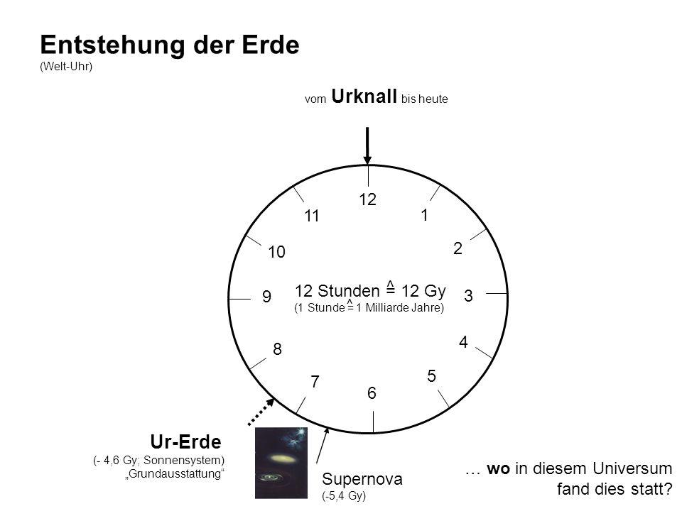 Ur-Erde (- 4,6 Gy; Sonnensystem) Grundausstattung Supernova (-5,4 Gy) vom Urknall bis heute Entstehung der Erde (Welt-Uhr) 11 10 9 8 7 6 5 4 3 2 1 12