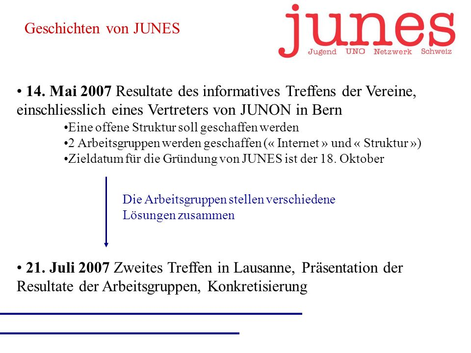 14. Mai 2007 Resultate des informatives Treffens der Vereine, einschliesslich eines Vertreters von JUNON in Bern Eine offene Struktur soll geschaffen
