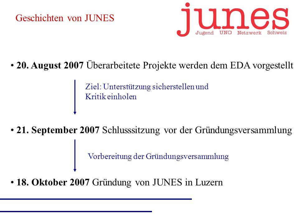 2. Charta Wieso eine Charta? Organisation von JUNES Flexibilität ( Statuten) Die Charta von JUNES