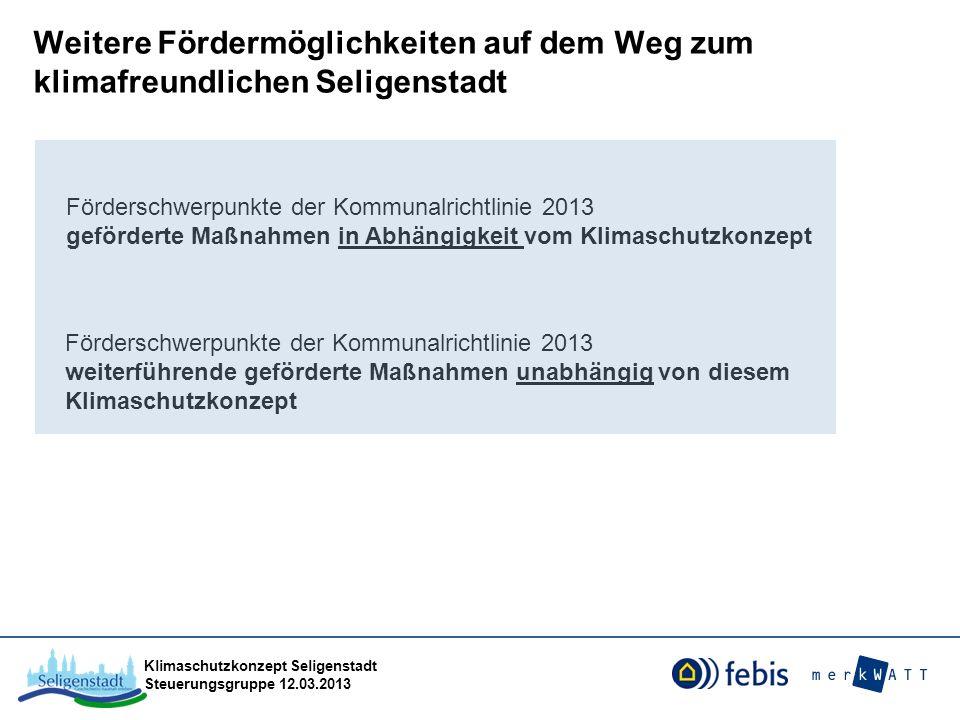 Klimaschutzkonzept Seligenstadt Steuerungsgruppe 12.03.2013 Weitere Fördermöglichkeiten auf dem Weg zum klimafreundlichen Seligenstadt Förderschwerpun