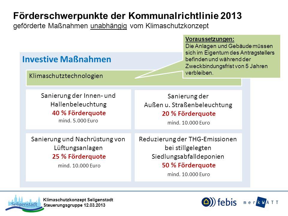 Klimaschutzkonzept Seligenstadt Steuerungsgruppe 12.03.2013 Investive Maßnahmen Förderschwerpunkte der Kommunalrichtlinie 2013 geförderte Maßnahmen un