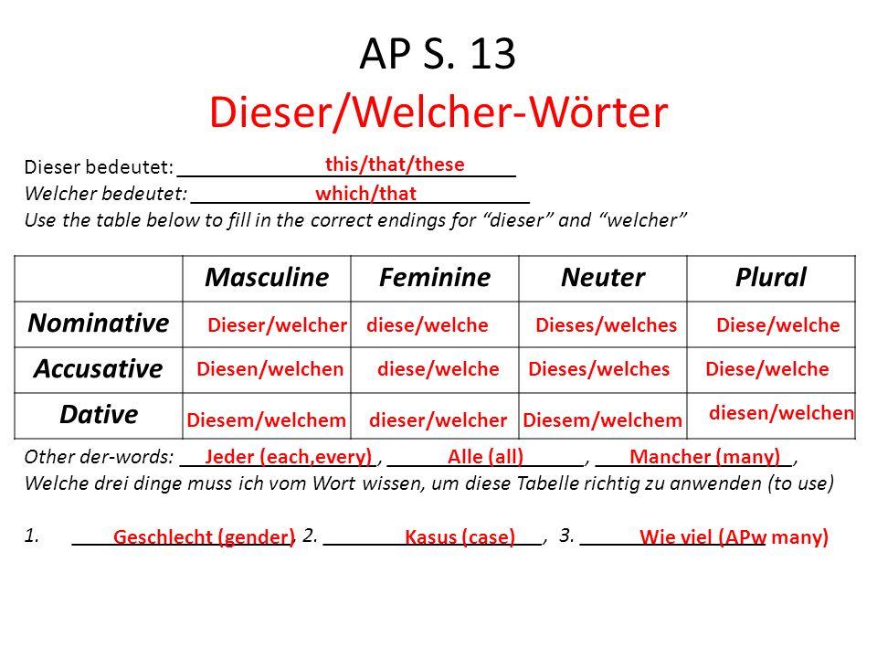 AP S. 13 Dieser/Welcher-Wörter Dieser bedeutet: _______________________________ Welcher bedeutet: _______________________________ Use the table below