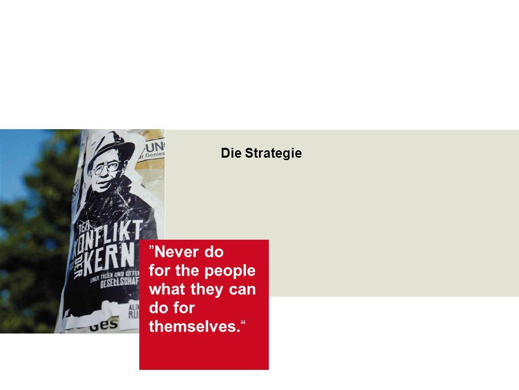Saul D. Alinsky Organizing und Empowerment Seite 9 Wir und die Junge Generation Über diesen Foliensatz Die Strategie Never do for the people what they