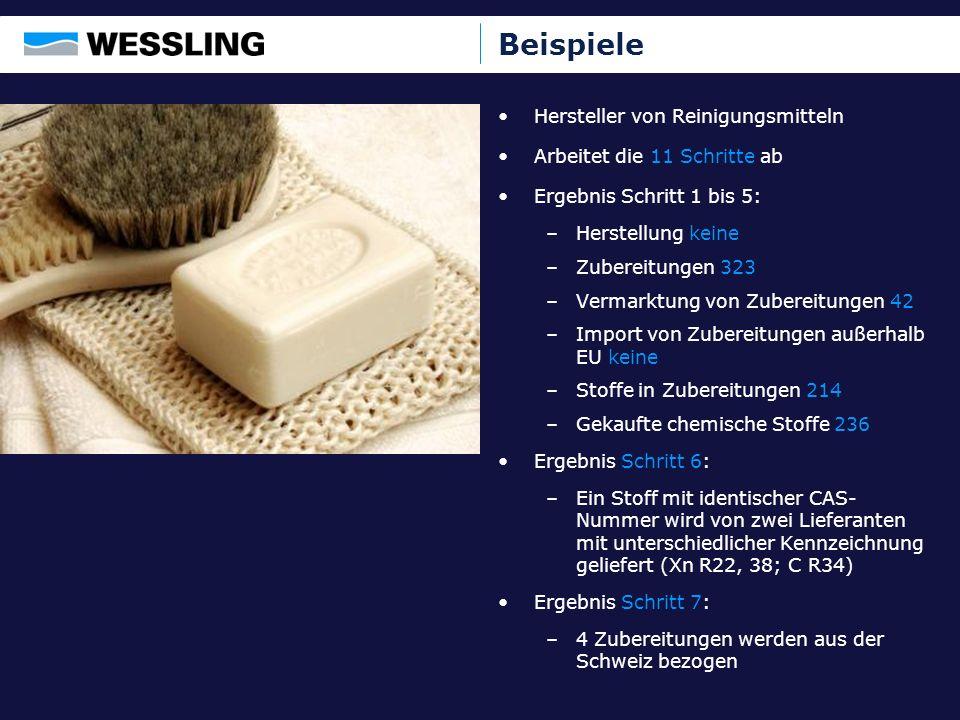 Beispiele Hersteller von Reinigungsmitteln Arbeitet die 11 Schritte ab Ergebnis Schritt 1 bis 5: –Herstellung keine –Zubereitungen 323 –Vermarktung vo