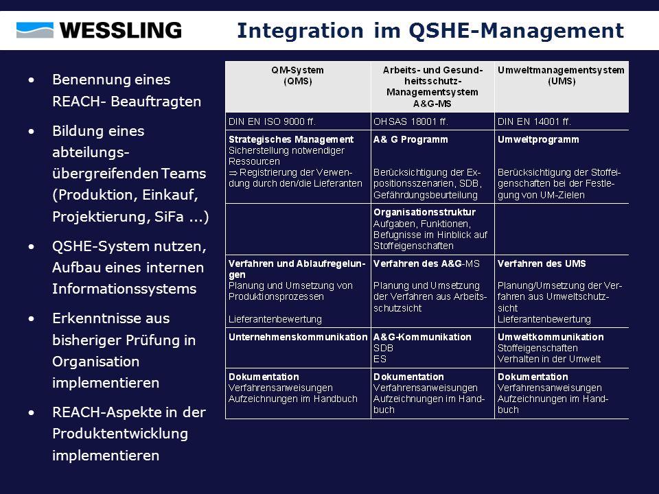Integration im QSHE-Management Benennung eines REACH- Beauftragten Bildung eines abteilungs- übergreifenden Teams (Produktion, Einkauf, Projektierung,