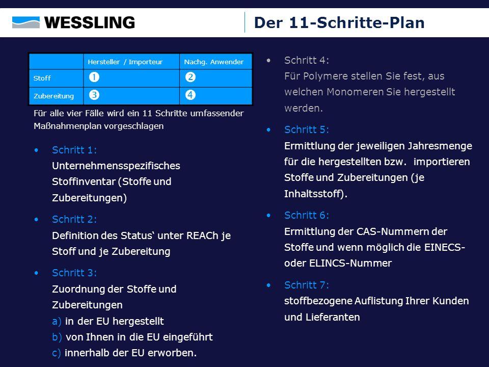 Der 11-Schritte-Plan Schritt 1: Unternehmensspezifisches Stoffinventar (Stoffe und Zubereitungen) Schritt 2: Definition des Status unter REACh je Stof