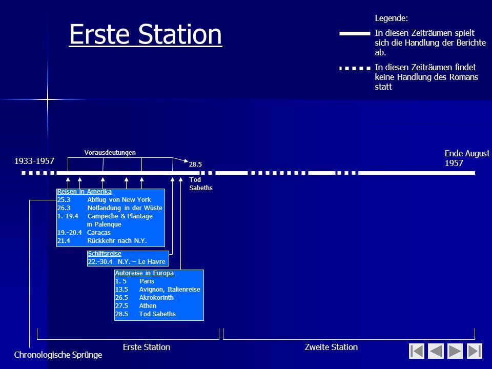 Erste StationZweite Station Chronologische Sprünge Reisen in Amerika 25.3 Abflug von New York 26.3 Notlandung in der Wüste 1.-19.4 Campeche & Plantage in Palenque 19.-20.4 Caracas 21.4 Rückkehr nach N.Y.