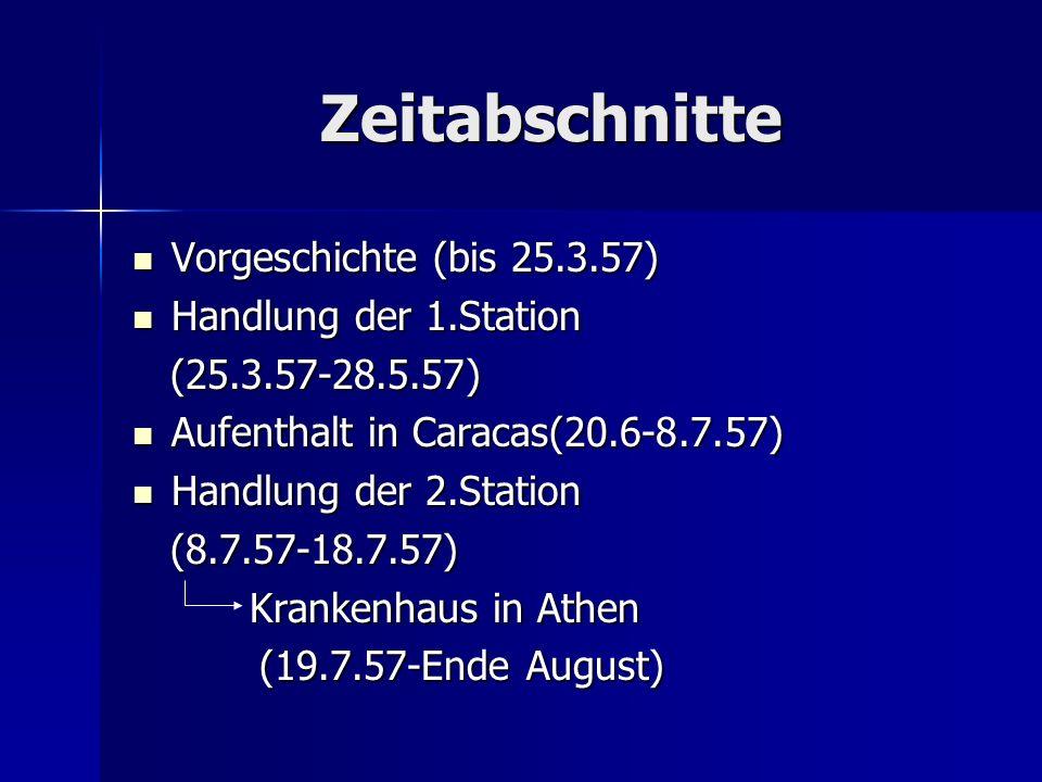Zeitabschnitte Vorgeschichte (bis 25.3.57) Vorgeschichte (bis 25.3.57) Handlung der 1.Station Handlung der 1.Station (25.3.57-28.5.57) (25.3.57-28.5.57) Aufenthalt in Caracas(20.6-8.7.57) Aufenthalt in Caracas(20.6-8.7.57) Handlung der 2.Station Handlung der 2.Station (8.7.57-18.7.57) (8.7.57-18.7.57) Krankenhaus in Athen Krankenhaus in Athen (19.7.57-Ende August) (19.7.57-Ende August)