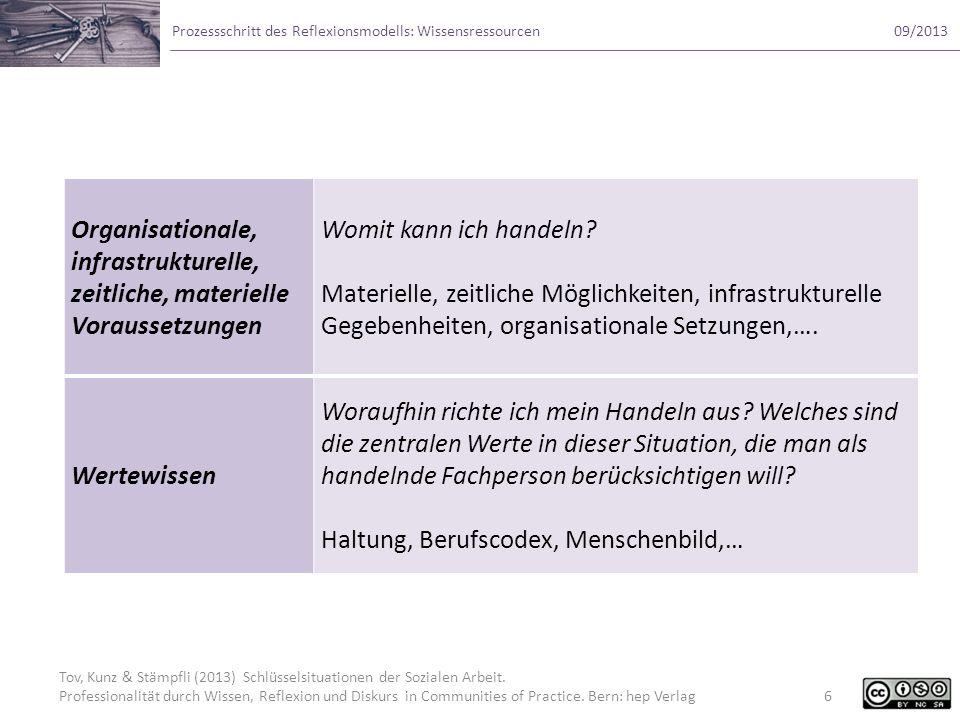 Tov, Kunz & Stämpfli (2013) Schlüsselsituationen der Sozialen Arbeit.