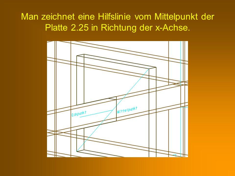 Man zeichnet eine Hilfslinie vom Mittelpunkt der Platte 2.25 in Richtung der x-Achse.
