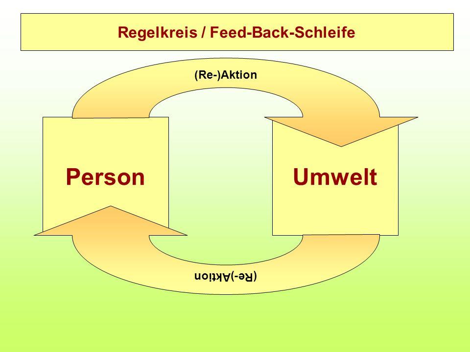 Thesen zum Feed-Back 1.Damit Menschen sich erfolgreich an ihre Umwelt adaptieren können, brauchen sie Informationen aus dieser Umwelt (Feed-Back) 2.Soll ein Feed-Back Einstellungs-/ Verhaltensänderungen bewirken, muss es hilfreich formuliert sein.