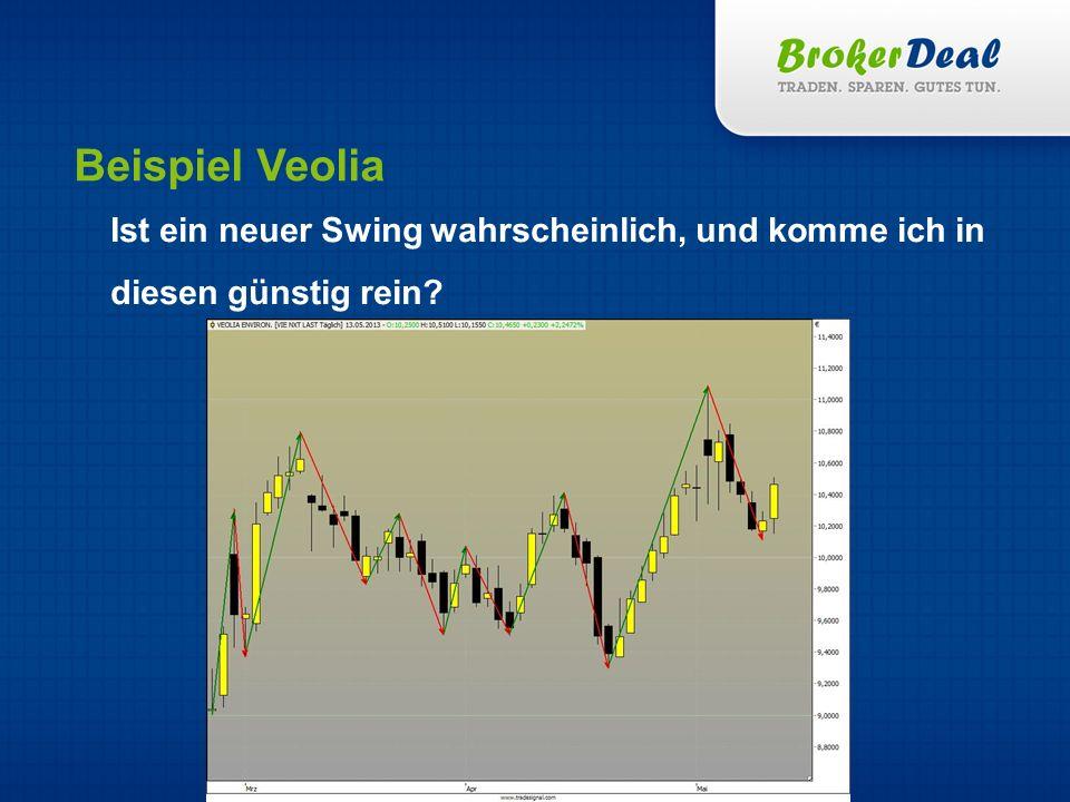 Ist ein neuer Swing wahrscheinlich, und komme ich in diesen günstig rein? Beispiel Veolia