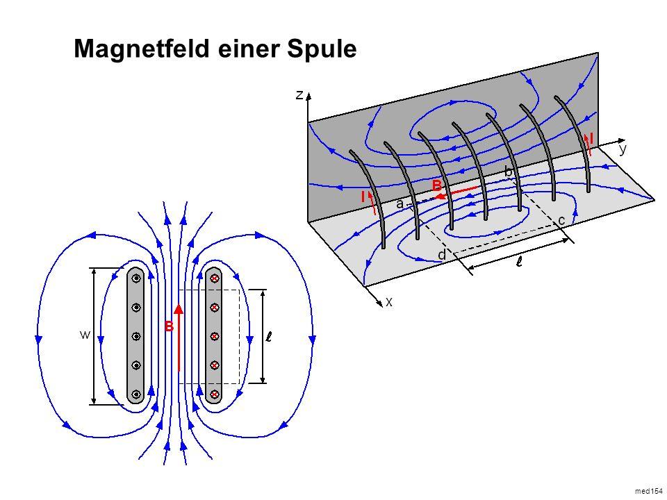 med154 Magnetfeld einer Spule