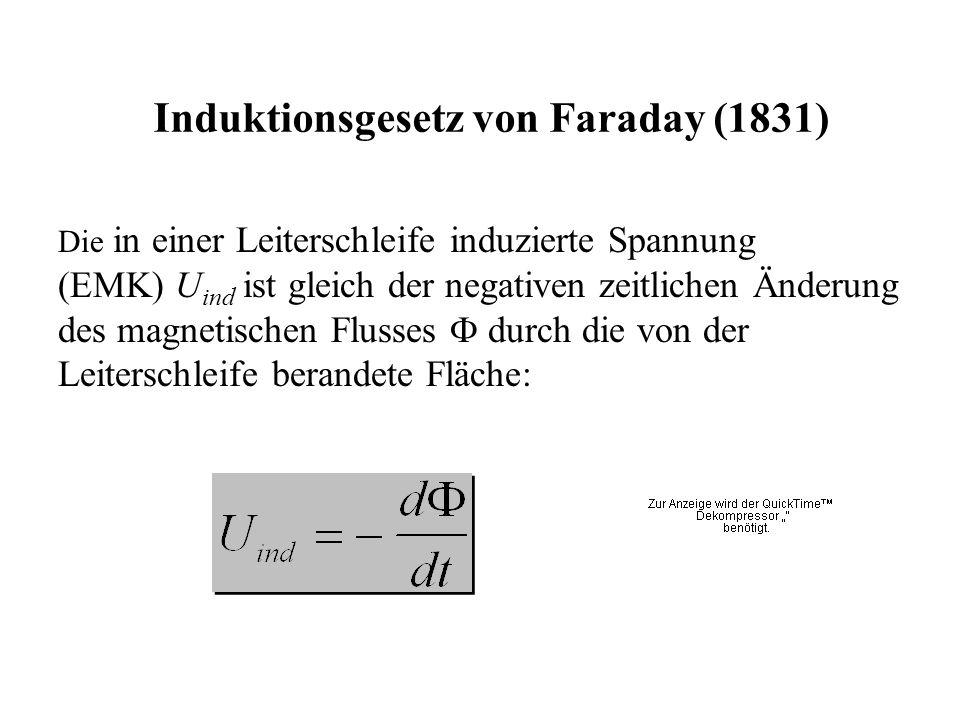 Induktionsgesetz von Faraday (1831) Die in einer Leiterschleife induzierte Spannung (EMK) U ind ist gleich der negativen zeitlichen Änderung des magne