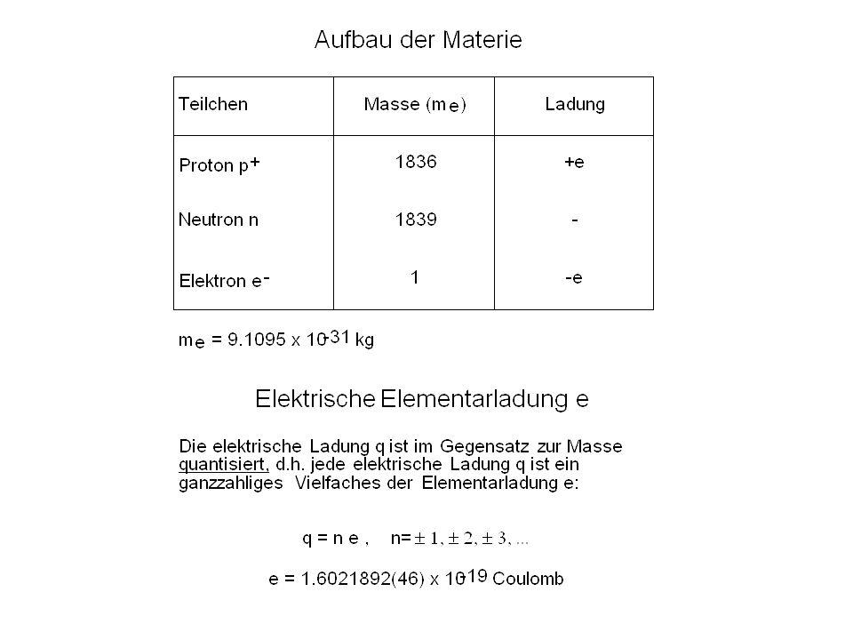 med131