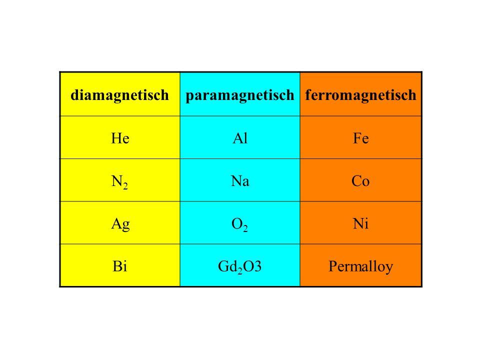 diamagnetischparamagnetischferromagnetisch HeAlFe N2N2 NaCo AgO2O2 Ni BiGd 2 O3Permalloy