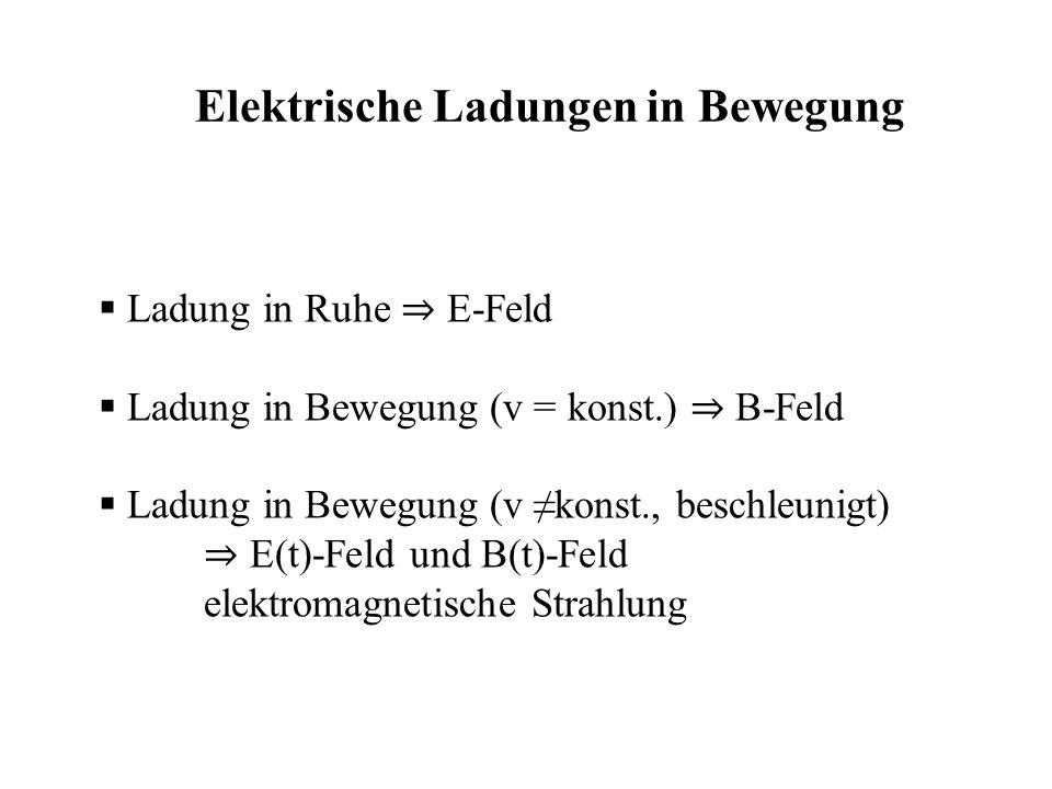 Ladung in Ruhe E-Feld Ladung in Bewegung (v = konst.) B-Feld Ladung in Bewegung (v konst., beschleunigt) E(t)-Feld und B(t)-Feld elektromagnetische St