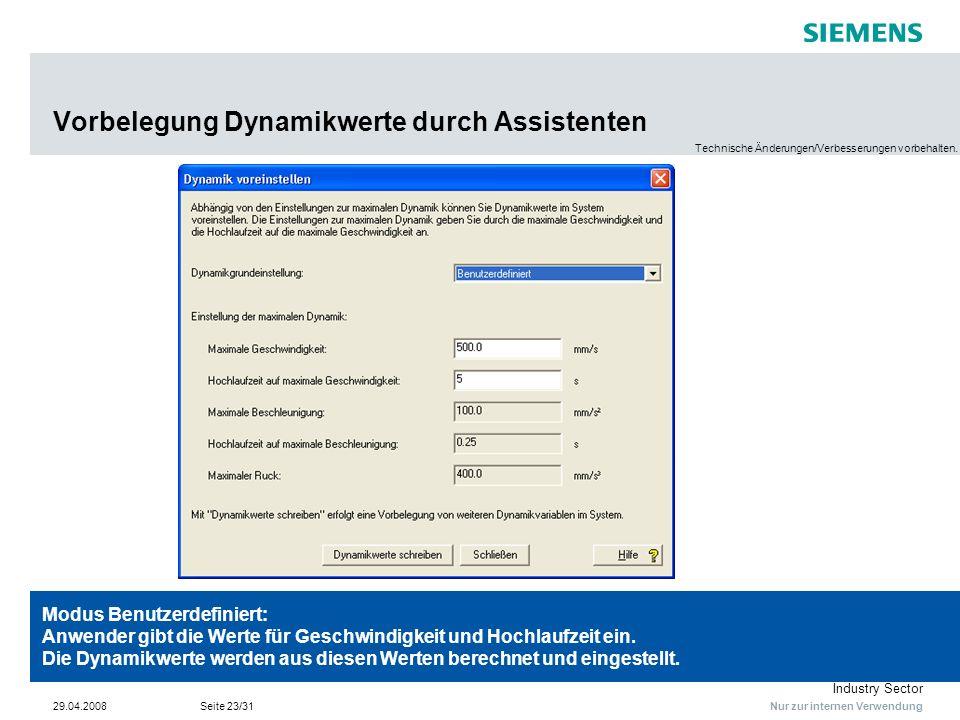 Nur zur internen Verwendung Industry Sector 29.04.2008Seite 23/31 Vorbelegung Dynamikwerte durch Assistenten Modus Benutzerdefiniert: Anwender gibt di