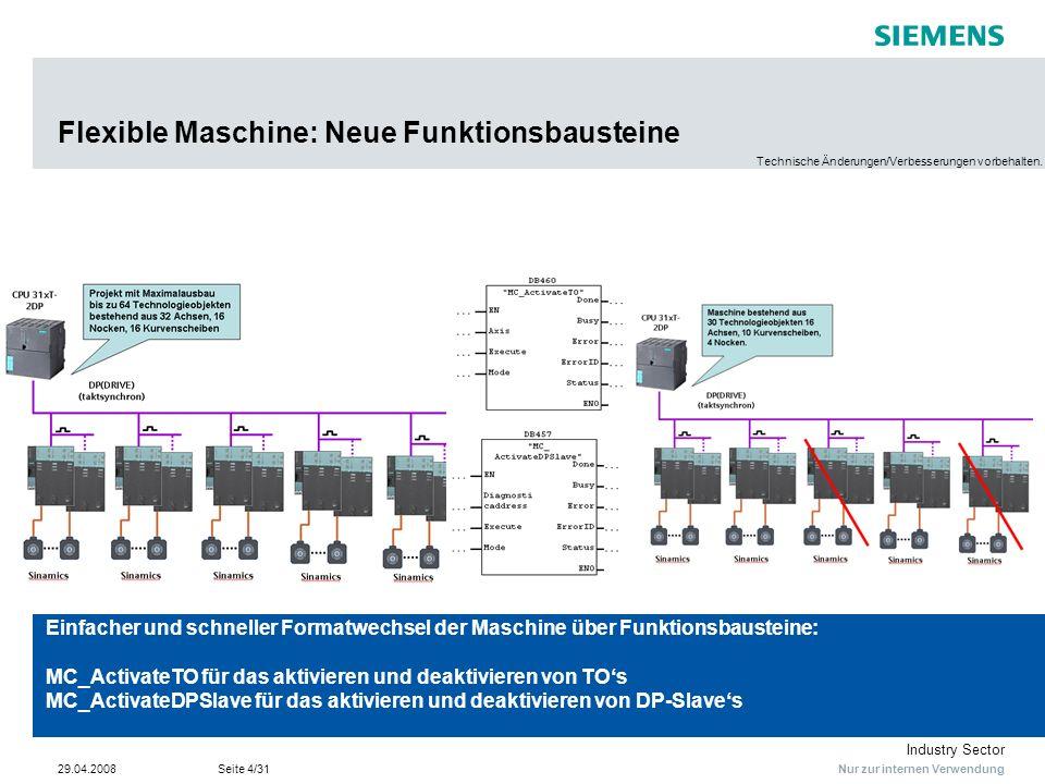 Nur zur internen Verwendung Industry Sector 29.04.2008Seite 4/31 Flexible Maschine: Neue Funktionsbausteine Einfacher und schneller Formatwechsel der