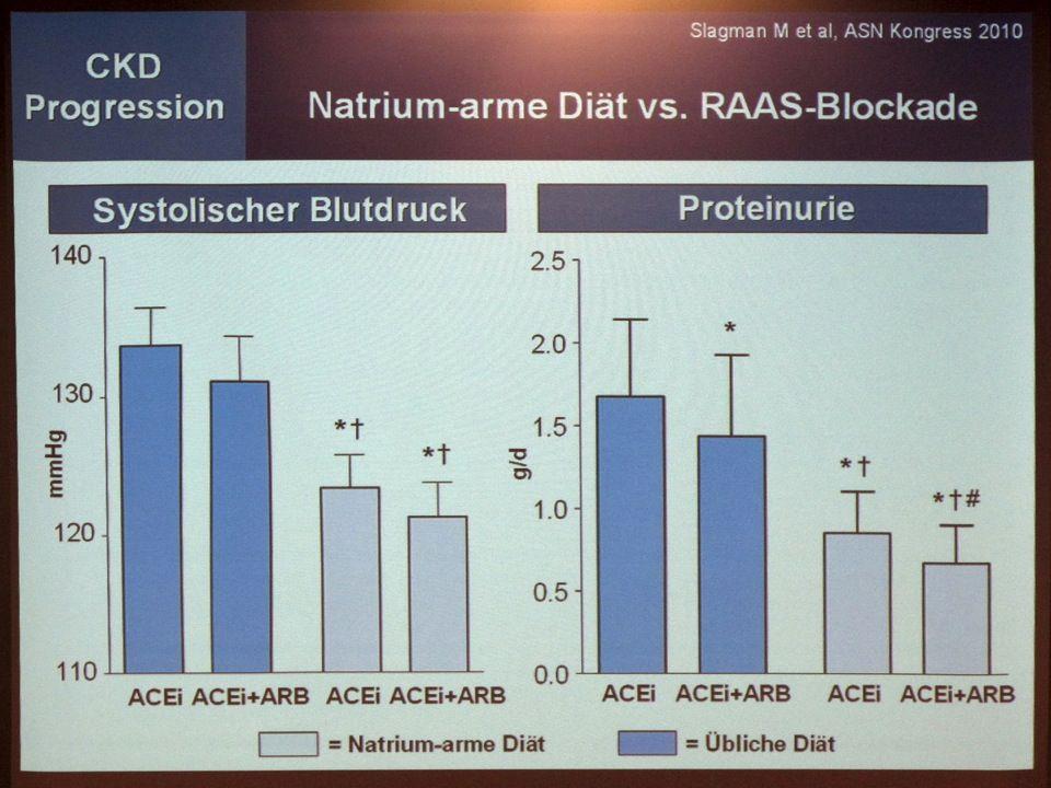 Limitationen NICHT bei Niereninsuffizienz (<45 ml/min)...