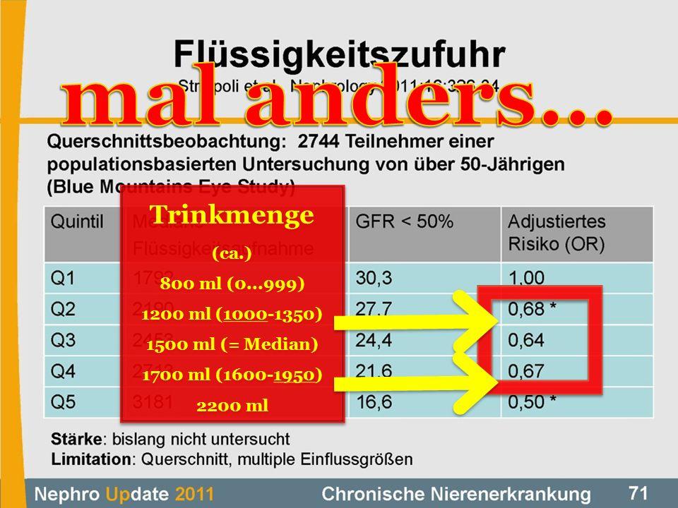 Trinkmenge (ca.) 800 ml (0...999) 1200 ml (1000-1350) 1500 ml (= Median) 1700 ml (1600-1950) 2200 ml Trinkmenge (ca.) 800 ml (0...999) 1200 ml (1000-1