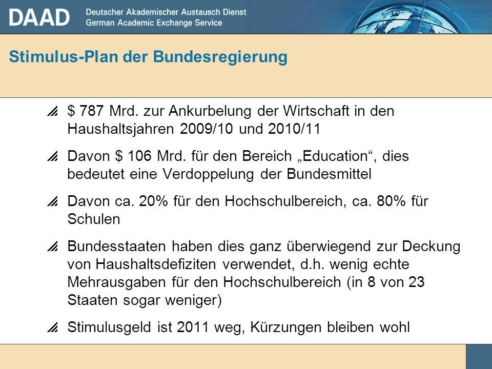 Stimulus-Plan der Bundesregierung $ 787 Mrd. zur Ankurbelung der Wirtschaft in den Haushaltsjahren 2009/10 und 2010/11 Davon $ 106 Mrd. für den Bereic