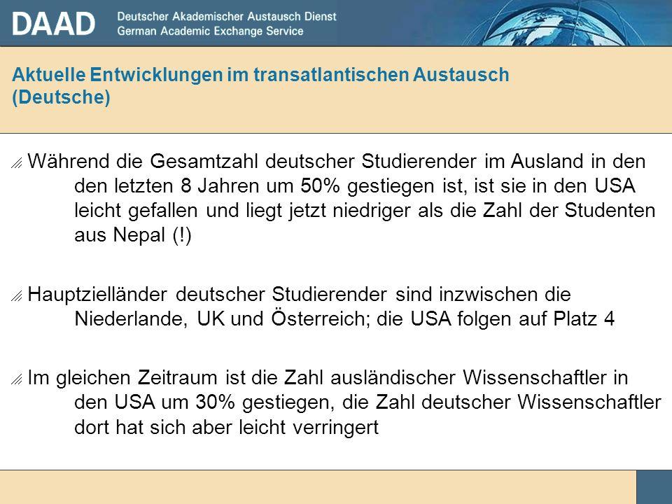 Aktuelle Entwicklungen im transatlantischen Austausch (Deutsche) Während die Gesamtzahl deutscher Studierender im Ausland in den den letzten 8 Jahren