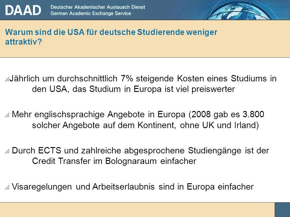 Warum sind die USA für deutsche Studierende weniger attraktiv? Jährlich um durchschnittlich 7% steigende Kosten eines Studiums in den USA, das Studium