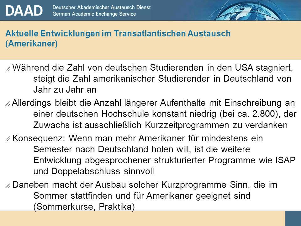 Aktuelle Entwicklungen im Transatlantischen Austausch (Amerikaner) Während die Zahl von deutschen Studierenden in den USA stagniert, steigt die Zahl a