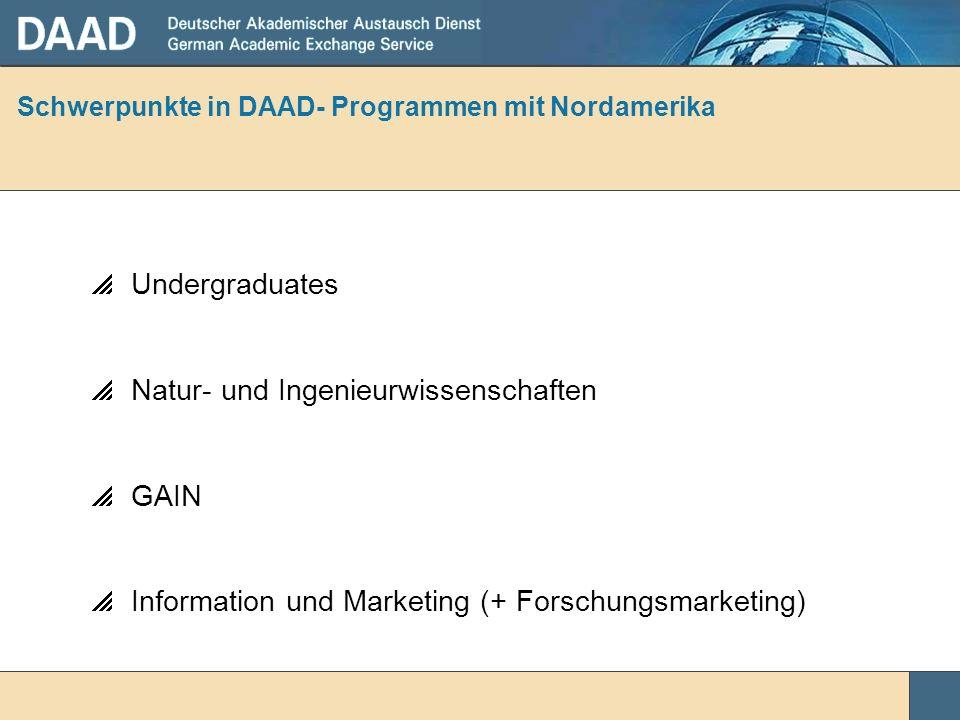 Schwerpunkte in DAAD- Programmen mit Nordamerika Undergraduates Natur- und Ingenieurwissenschaften GAIN Information und Marketing (+ Forschungsmarketi